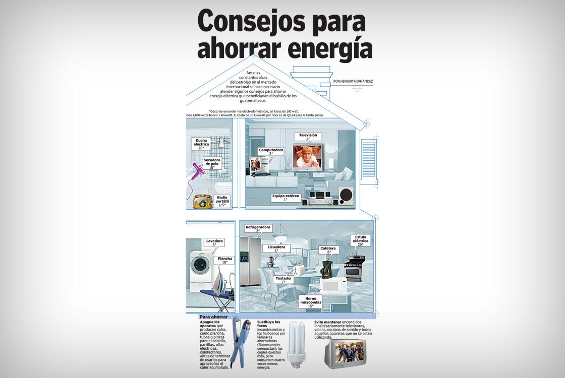energy-saving-infographics-1120x750